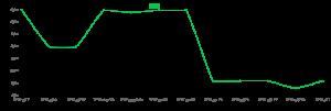 فروش پودر سوخاری فلفلی